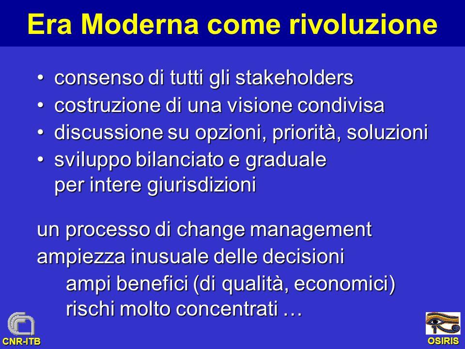 OSIRIS CNR-ITB Era Moderna come rivoluzione consenso di tutti gli stakeholdersconsenso di tutti gli stakeholders costruzione di una visione condivisac