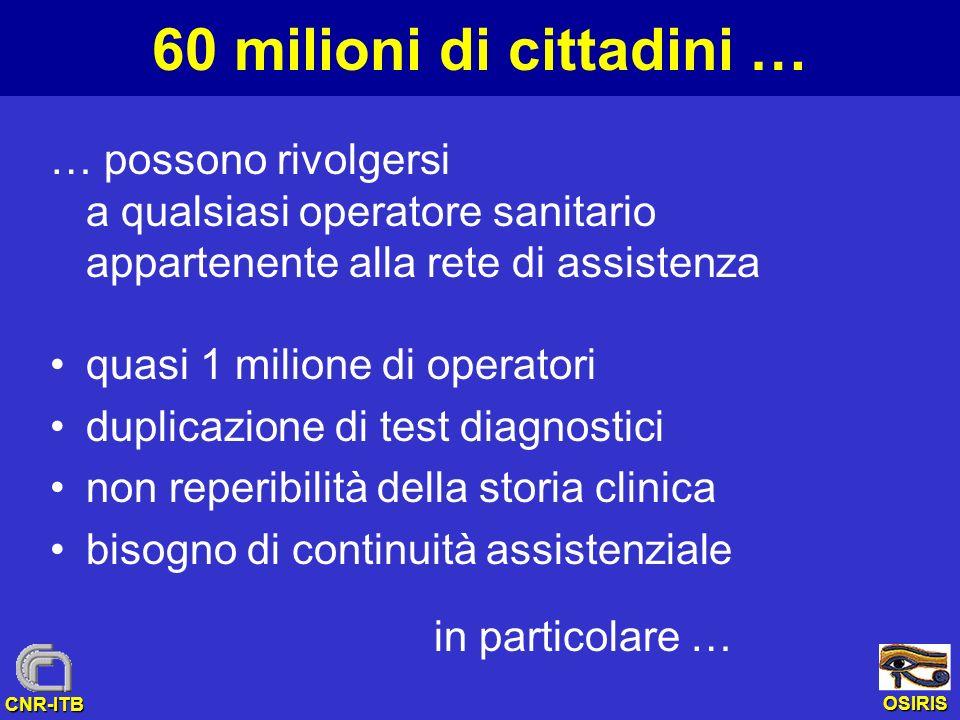 OSIRIS CNR-ITB 60 milioni di cittadini … … possono rivolgersi a qualsiasi operatore sanitario appartenente alla rete di assistenza quasi 1 milione di