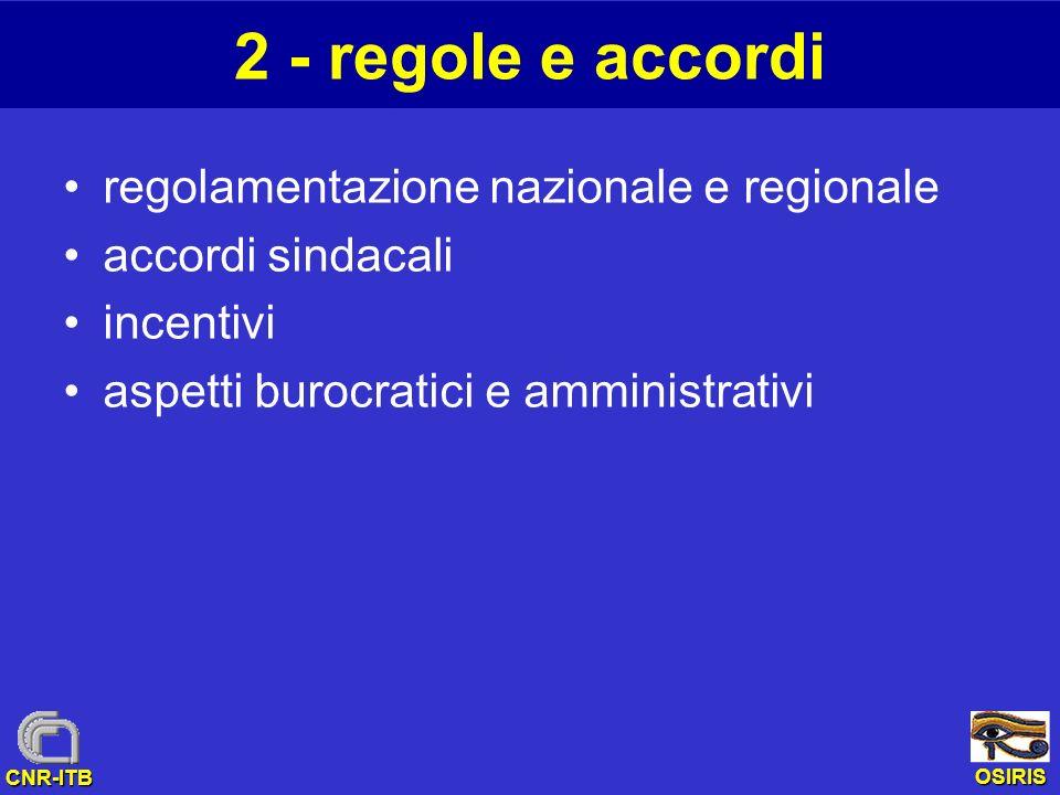 OSIRIS CNR-ITB 2 - regole e accordi regolamentazione nazionale e regionale accordi sindacali incentivi aspetti burocratici e amministrativi