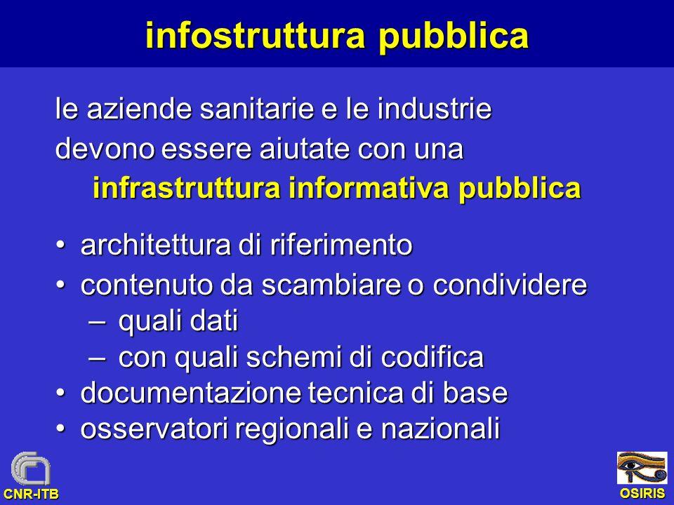 OSIRIS CNR-ITB infostruttura pubblica le aziende sanitarie e le industrie devono essere aiutate con una infrastruttura informativa pubblica architettu