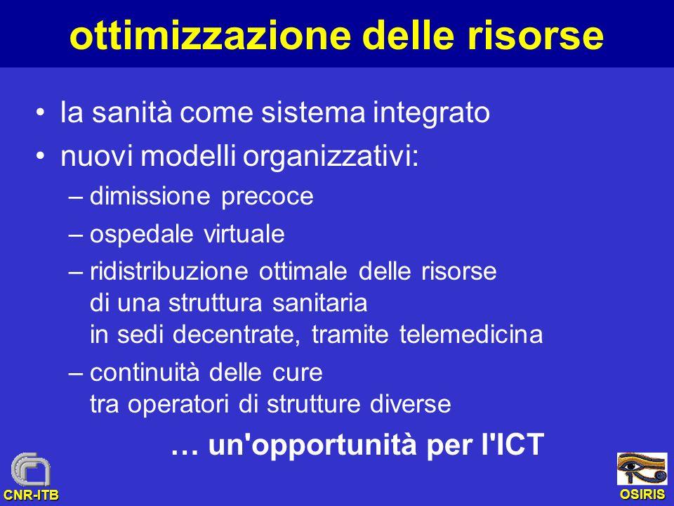 OSIRIS CNR-ITB ottimizzazione delle risorse la sanità come sistema integrato nuovi modelli organizzativi: –dimissione precoce –ospedale virtuale –ridi