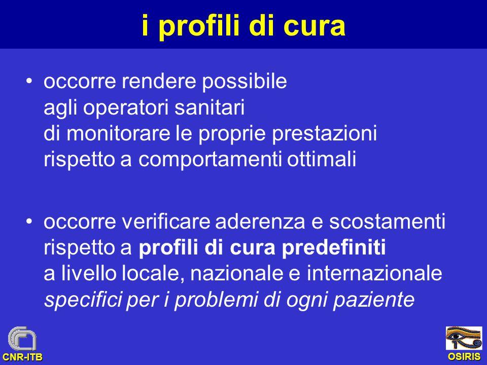 OSIRIS CNR-ITB i profili di cura occorre rendere possibile agli operatori sanitari di monitorare le proprie prestazioni rispetto a comportamenti ottim