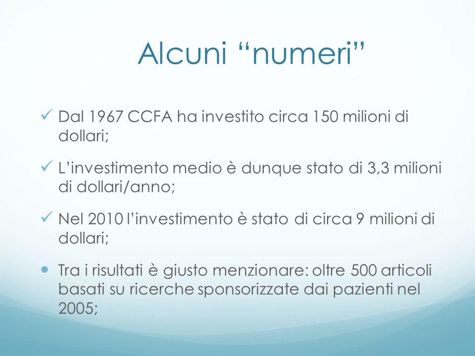 Alcuni numeri Dal 1967 CCFA ha investito circa 150 milioni di dollari; Linvestimento medio è dunque stato di 3,3 milioni di dollari/anno; Nel 2010 lin