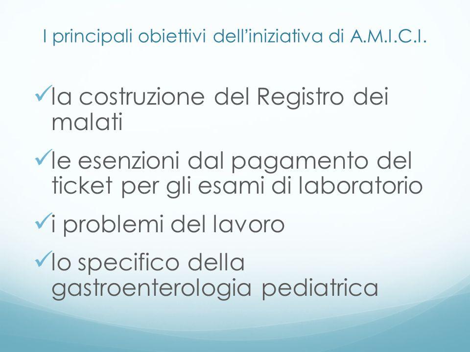 I principali obiettivi dell iniziativa di A.M.I.C.I. la costruzione del Registro dei malati le esenzioni dal pagamento del ticket per gli esami di lab