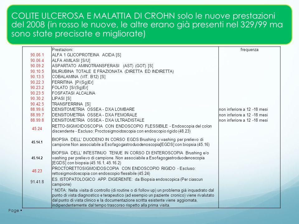 Page Prestazioni:frequenza 90.06.1ALFA 1 GLICOPROTEINA ACIDA [S] 90.06.4ALFA AMILASI [S/U] 90.09.2ASPARTATO AMINOTRANSFERASI (AST) (GOT) [S] 90.10.5BI