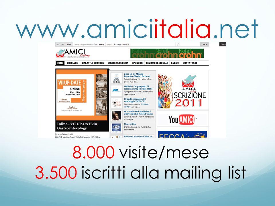 www.amiciitalia.net 8.000 visite/mese 3.500 iscritti alla mailing list