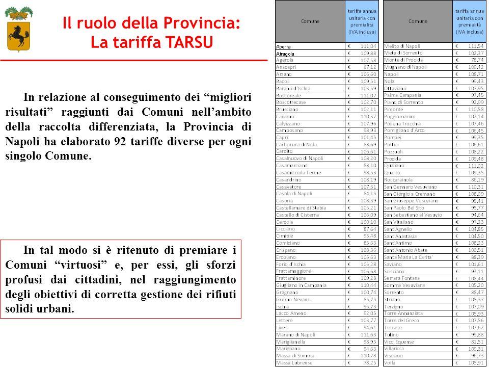 Il ruolo della Provincia: La tariffa TARSU In relazione al conseguimento dei migliori risultati raggiunti dai Comuni nellambito della raccolta differe