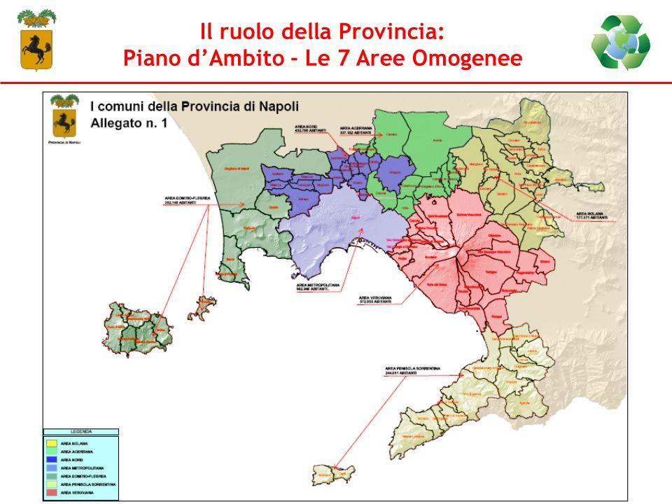 Il ruolo della Provincia: Piano dAmbito - Le 7 Aree Omogenee