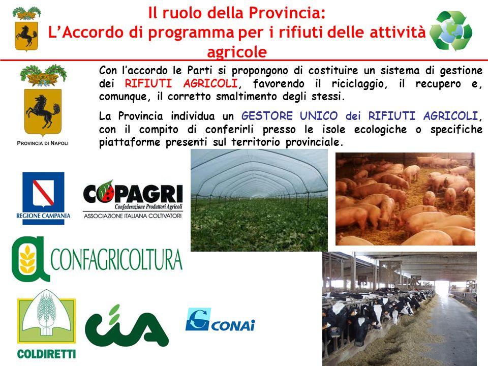 Il ruolo della Provincia: LAccordo di programma per i rifiuti delle attività agricole Con laccordo le Parti si propongono di costituire un sistema di
