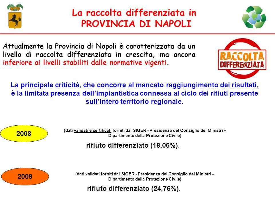 La raccolta differenziata in PROVINCIA DI NAPOLI Attualmente la Provincia di Napoli è caratterizzata da un livello di raccolta differenziata in cresci