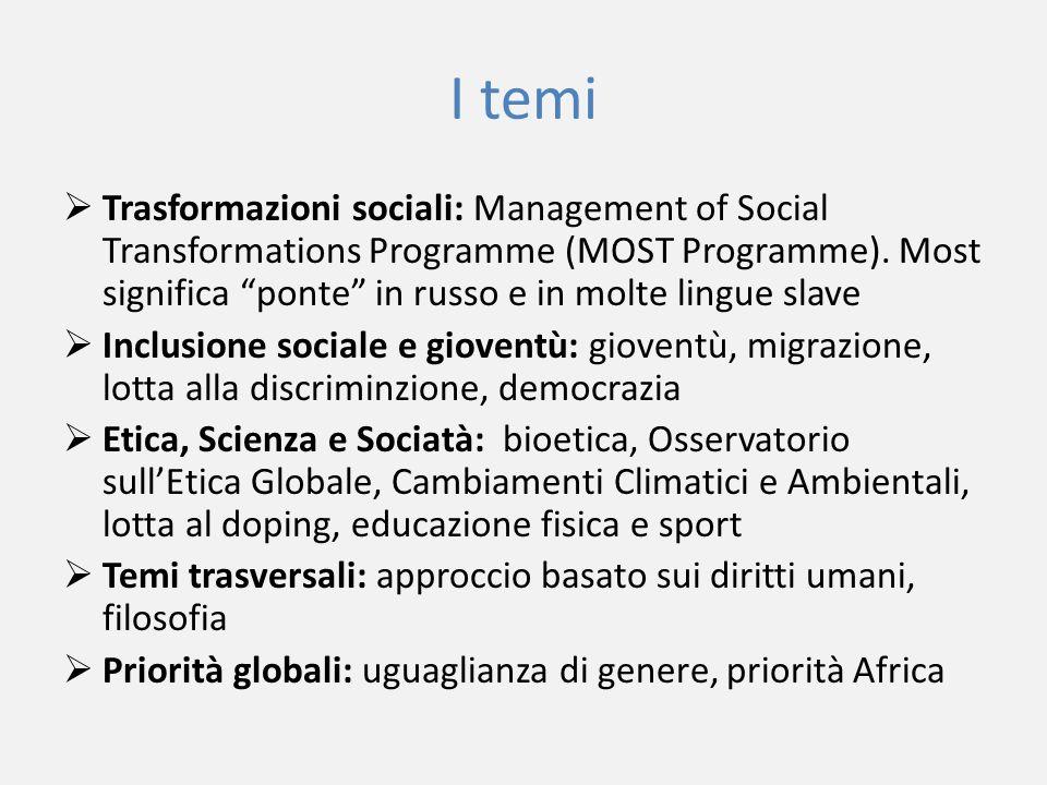 I temi Trasformazioni sociali: Management of Social Transformations Programme (MOST Programme). Most significa ponte in russo e in molte lingue slave