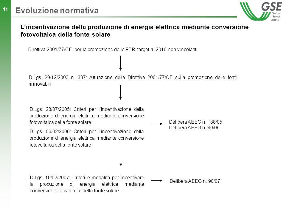 11 Evoluzione normativa Lincentivazione della produzione di energia elettrica mediante conversione fotovoltaica della fonte solare Direttiva 2001/77/C