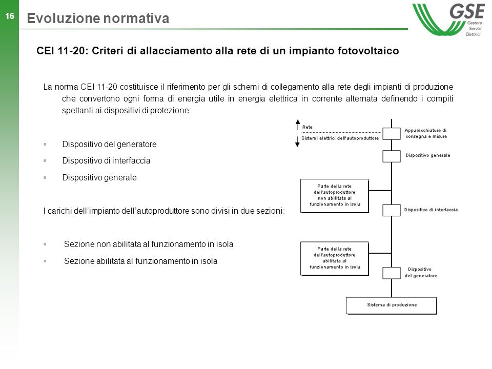 16 CEI 11-20: Criteri di allacciamento alla rete di un impianto fotovoltaico La norma CEI 11-20 costituisce il riferimento per gli schemi di collegame
