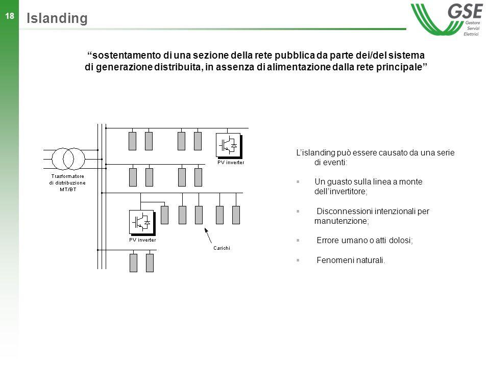 18 sostentamento di una sezione della rete pubblica da parte dei/del sistema di generazione distribuita, in assenza di alimentazione dalla rete princi