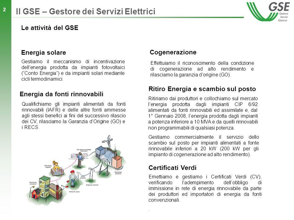 2 Il GSE – Gestore dei Servizi Elettrici Gestiamo il meccanismo di incentivazione dellenergia prodotta da impianti fotovoltaici (Conto Energia) e da i