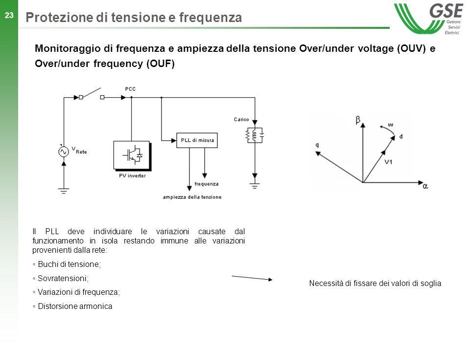 23 Il PLL deve individuare le variazioni causate dal funzionamento in isola restando immune alle variazioni provenienti dalla rete: Buchi di tensione;