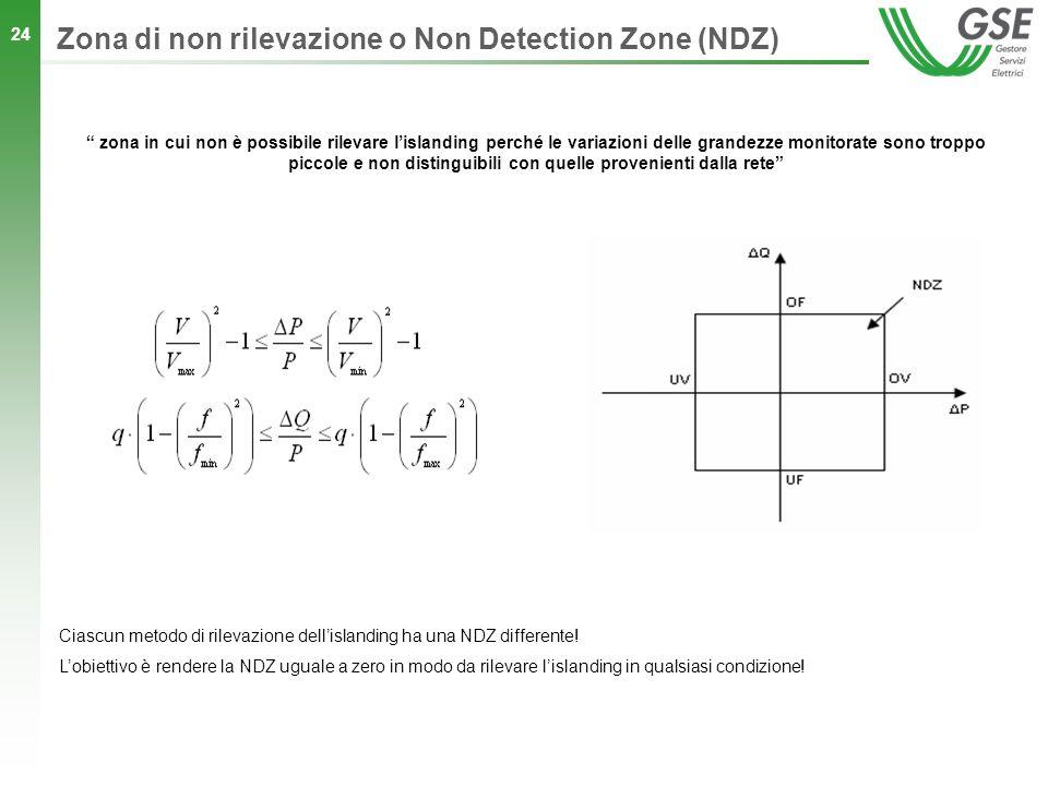 24 zona in cui non è possibile rilevare lislanding perché le variazioni delle grandezze monitorate sono troppo piccole e non distinguibili con quelle