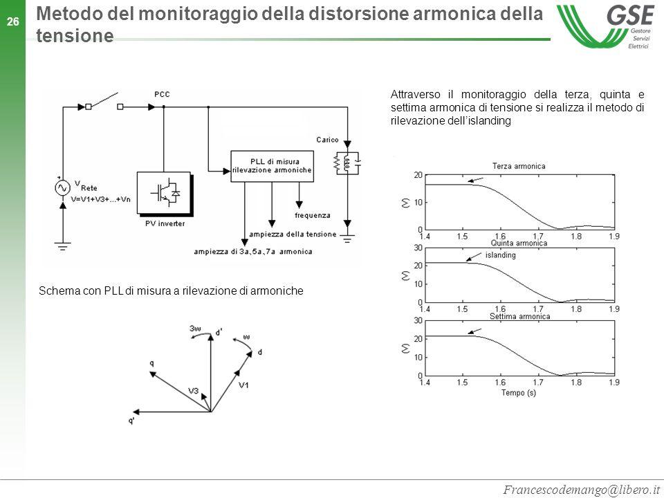 26 Attraverso il monitoraggio della terza, quinta e settima armonica di tensione si realizza il metodo di rilevazione dellislanding Schema con PLL di