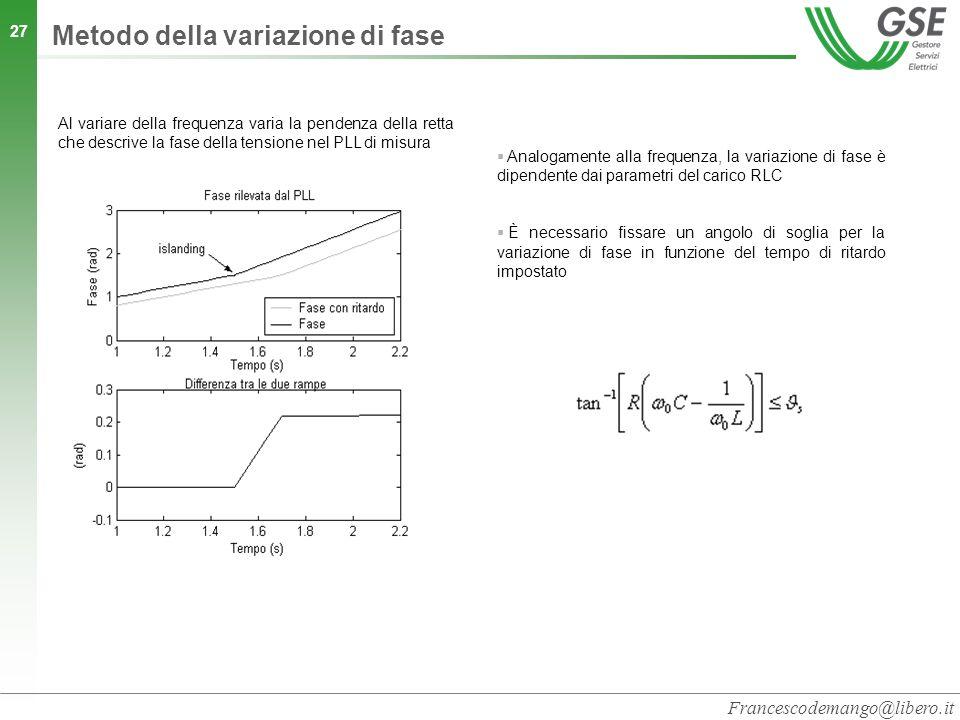 27 Al variare della frequenza varia la pendenza della retta che descrive la fase della tensione nel PLL di misura Analogamente alla frequenza, la vari