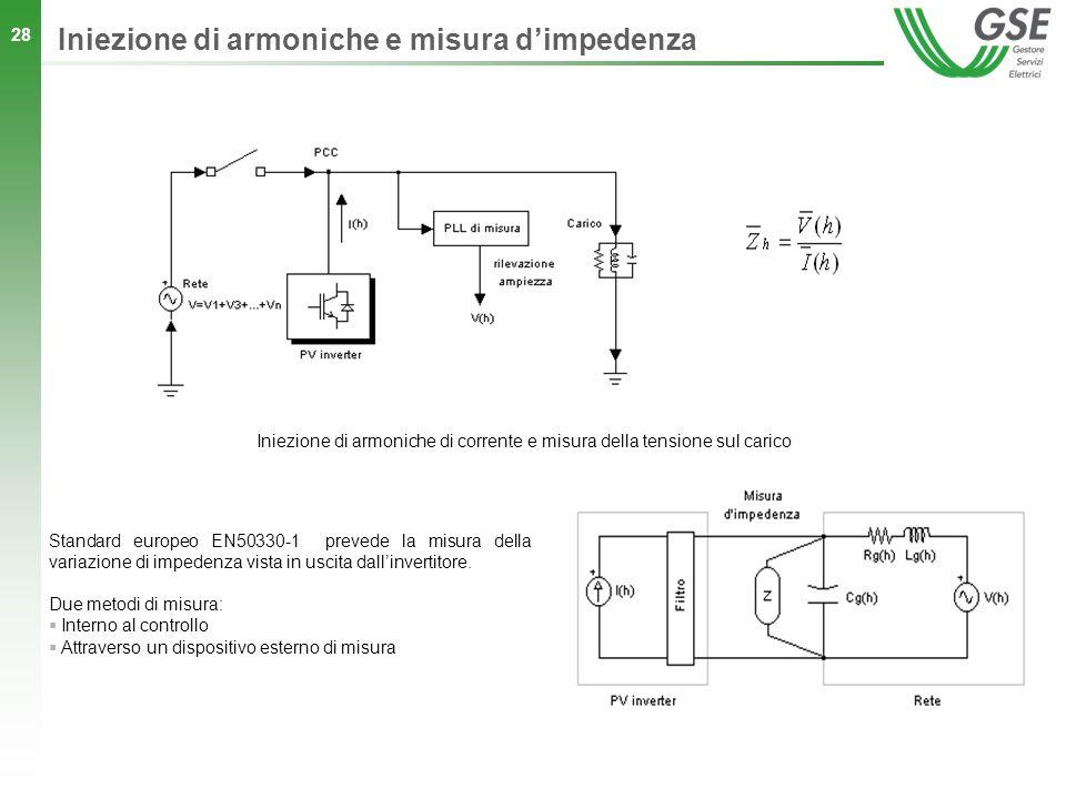 28 Standard europeo EN50330-1 prevede la misura della variazione di impedenza vista in uscita dallinvertitore. Due metodi di misura: Interno al contro