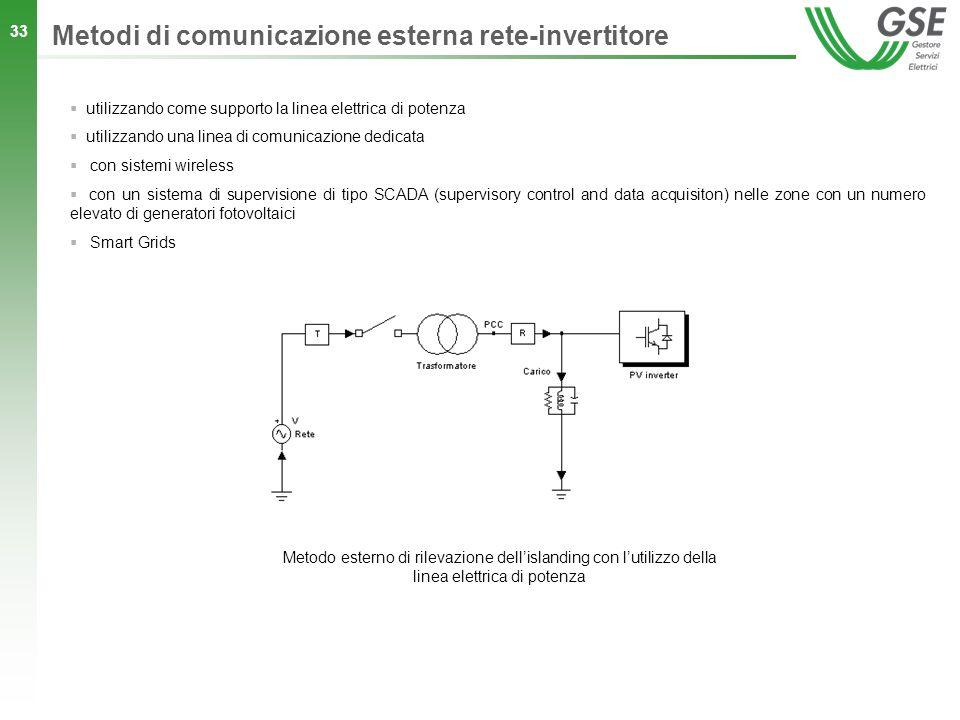33 utilizzando come supporto la linea elettrica di potenza utilizzando una linea di comunicazione dedicata con sistemi wireless con un sistema di supe