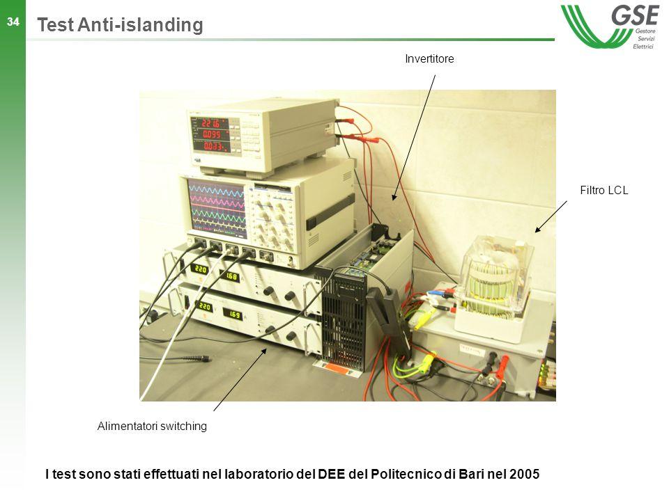 34 Filtro LCL Invertitore Alimentatori switching Test Anti-islanding I test sono stati effettuati nel laboratorio del DEE del Politecnico di Bari nel