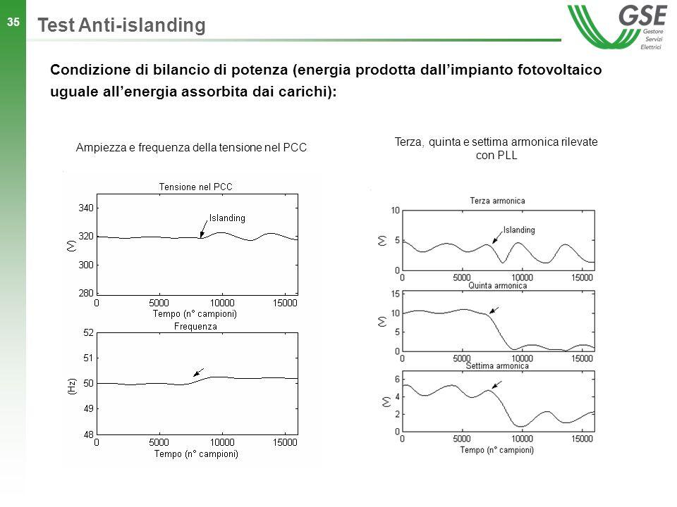35 Ampiezza e frequenza della tensione nel PCC Terza, quinta e settima armonica rilevate con PLL Test Anti-islanding Condizione di bilancio di potenza