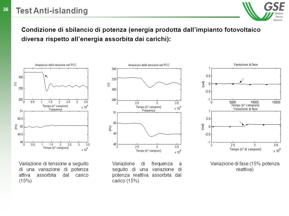 36 Variazione di tensione a seguito di una variazione di potenza attiva assorbita dal carico (15%) Variazione di frequenza a seguito di una variazione