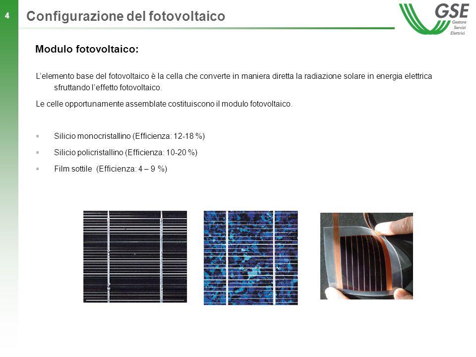 4 Configurazione del fotovoltaico Lelemento base del fotovoltaico è la cella che converte in maniera diretta la radiazione solare in energia elettrica