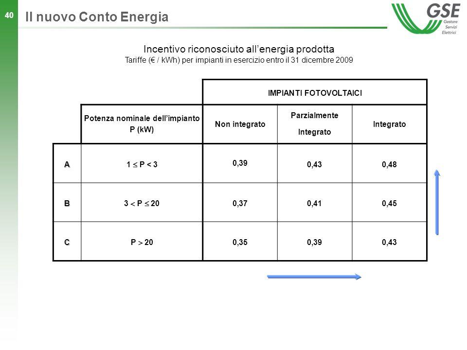 40 Incentivo riconosciuto allenergia prodotta Tariffe ( / kWh) per impianti in esercizio entro il 31 dicembre 2009 IMPIANTI FOTOVOLTAICI Potenza nomin