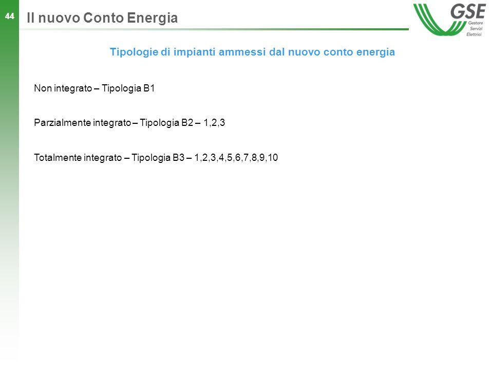44 Tipologie di impianti ammessi dal nuovo conto energia Il nuovo Conto Energia Non integrato – Tipologia B1 Parzialmente integrato – Tipologia B2 – 1