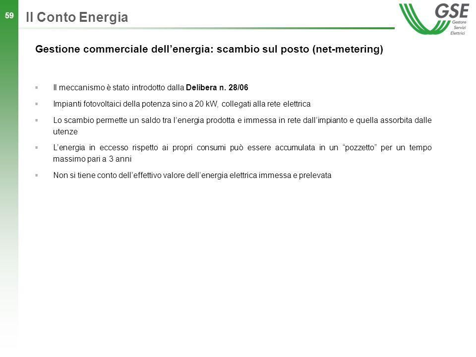 59 Gestione commerciale dellenergia: scambio sul posto (net-metering) Il Conto Energia Il meccanismo è stato introdotto dalla Delibera n. 28/06 Impian