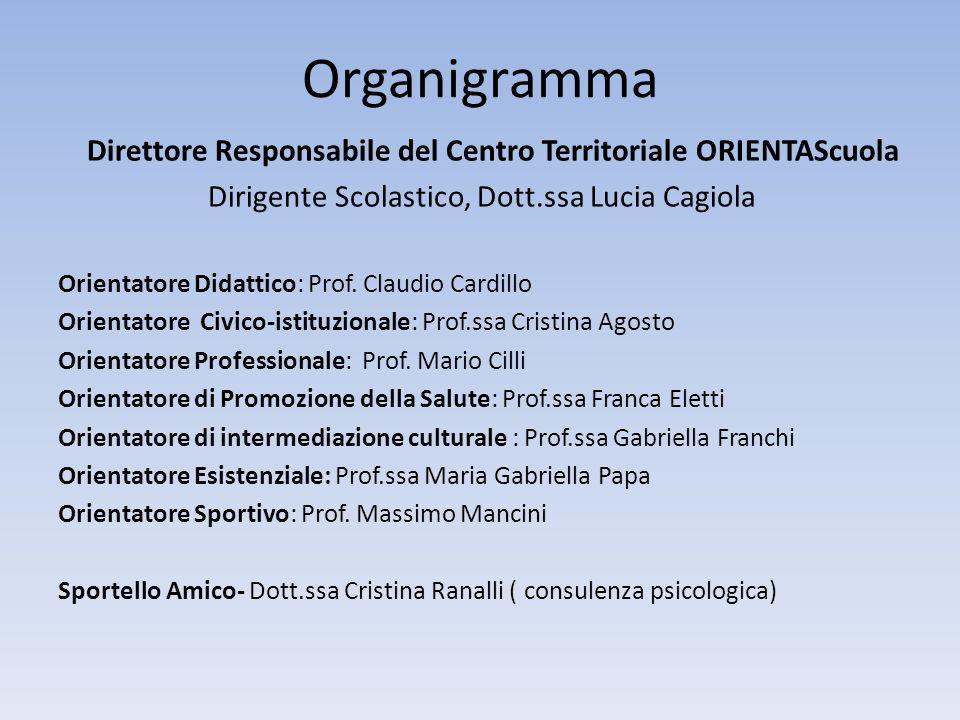 Organigramma Direttore Responsabile del Centro Territoriale ORIENTAScuola Dirigente Scolastico, Dott.ssa Lucia Cagiola Orientatore Didattico: Prof. Cl