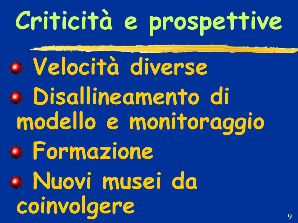 Criticità e prospettive Velocità diverse Disallineamento di modello e monitoraggio Formazione Nuovi musei da coinvolgere 9