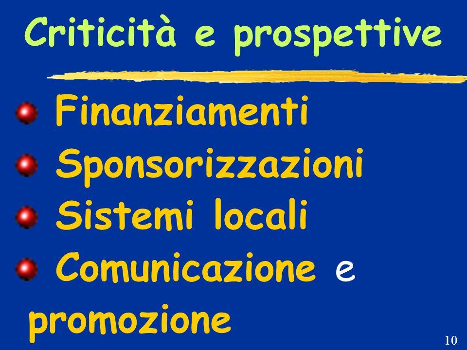 Criticità e prospettive Finanziamenti Sponsorizzazioni Sistemi locali Comunicazione e promozione 10