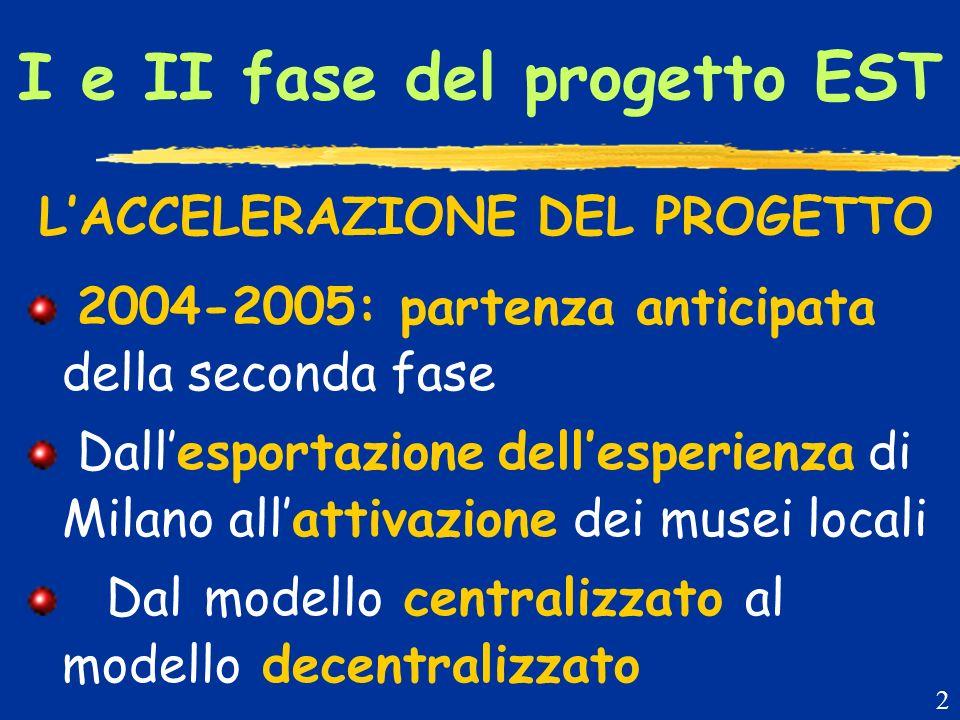 Le tappe della seconda fase (1) Maggio 2004: presentazione del progetto ai musei locali Novembre 2004: Bando Regione Lombardia Gennaio 2005: Circolare dellUfficio Scolastico Regionale 3