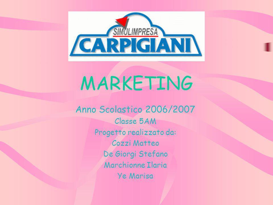 MARKETING Anno Scolastico 2006/2007 Classe 5AM Progetto realizzato da: Cozzi Matteo De Giorgi Stefano Marchionne Ilaria Ye Marisa