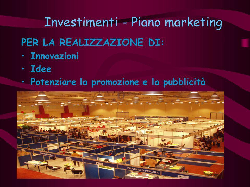 Investimenti - Piano marketing PER LA REALIZZAZIONE DI: Innovazioni Idee Potenziare la promozione e la pubblicità