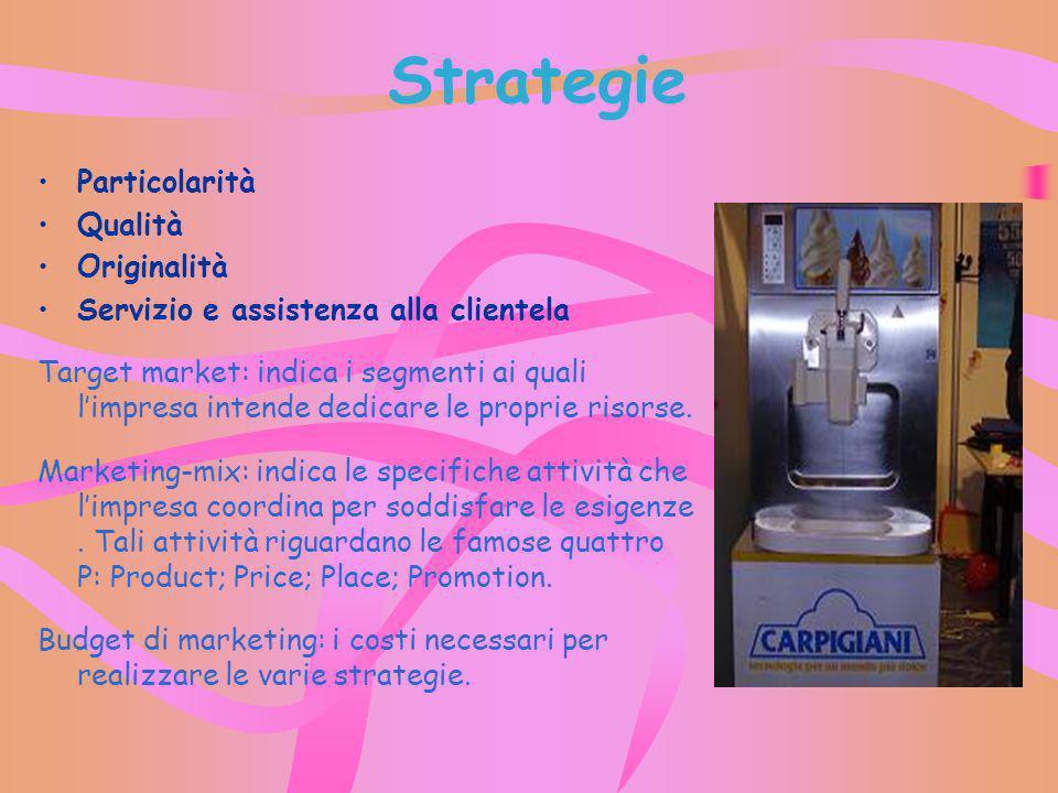 Strategie Particolarità Qualità Originalità Servizio e assistenza alla clientela Target market: indica i segmenti ai quali limpresa intende dedicare le proprie risorse.