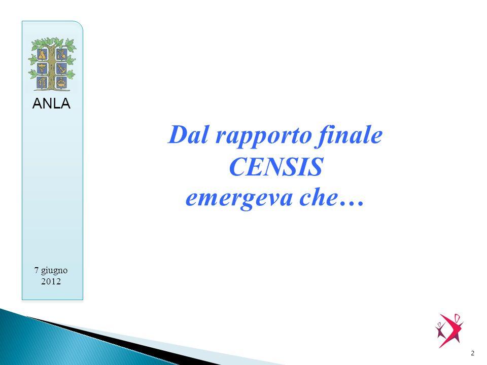 Dal rapporto finale CENSIS emergeva che… ANLA 7 giugno 2012 2
