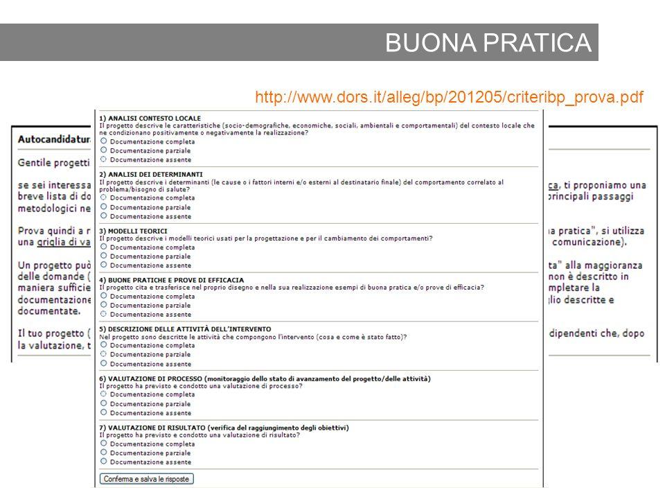 http://www.dors.it/alleg/bp/201205/criteribp_prova.pdf BUONA PRATICA
