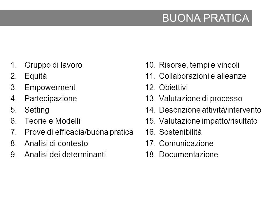 1.Gruppo di lavoro 2.Equità 3.Empowerment 4.Partecipazione 5.Setting 6.Teorie e Modelli 7.Prove di efficacia/buona pratica 8.Analisi di contesto 9.Analisi dei determinanti 10.Risorse, tempi e vincoli 11.Collaborazioni e alleanze 12.Obiettivi 13.Valutazione di processo 14.Descrizione attività/intervento 15.Valutazione impatto/risultato 16.Sostenibilità 17.Comunicazione 18.Documentazione BUONA PRATICA