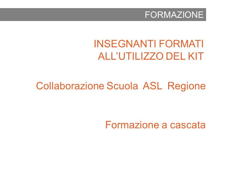 FORMAZIONE INSEGNANTI FORMATI ALLUTILIZZO DEL KIT Collaborazione Scuola ASL Regione Formazione a cascata