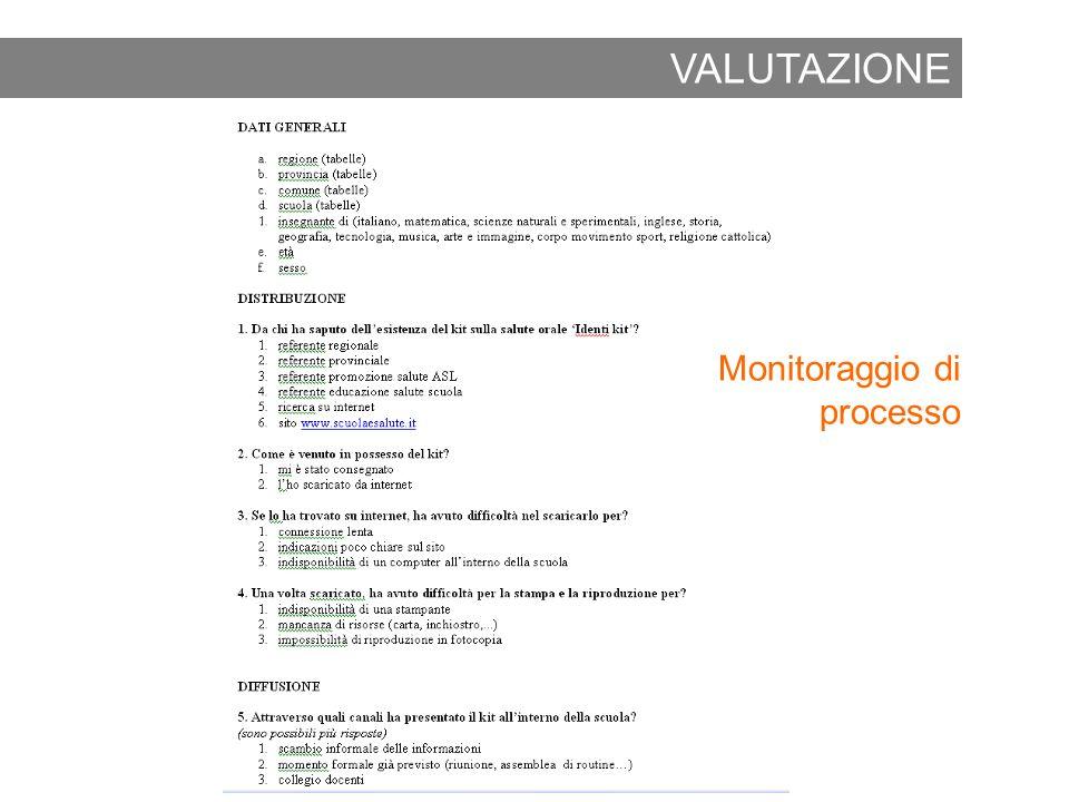 VALUTAZIONE Monitoraggio di processo