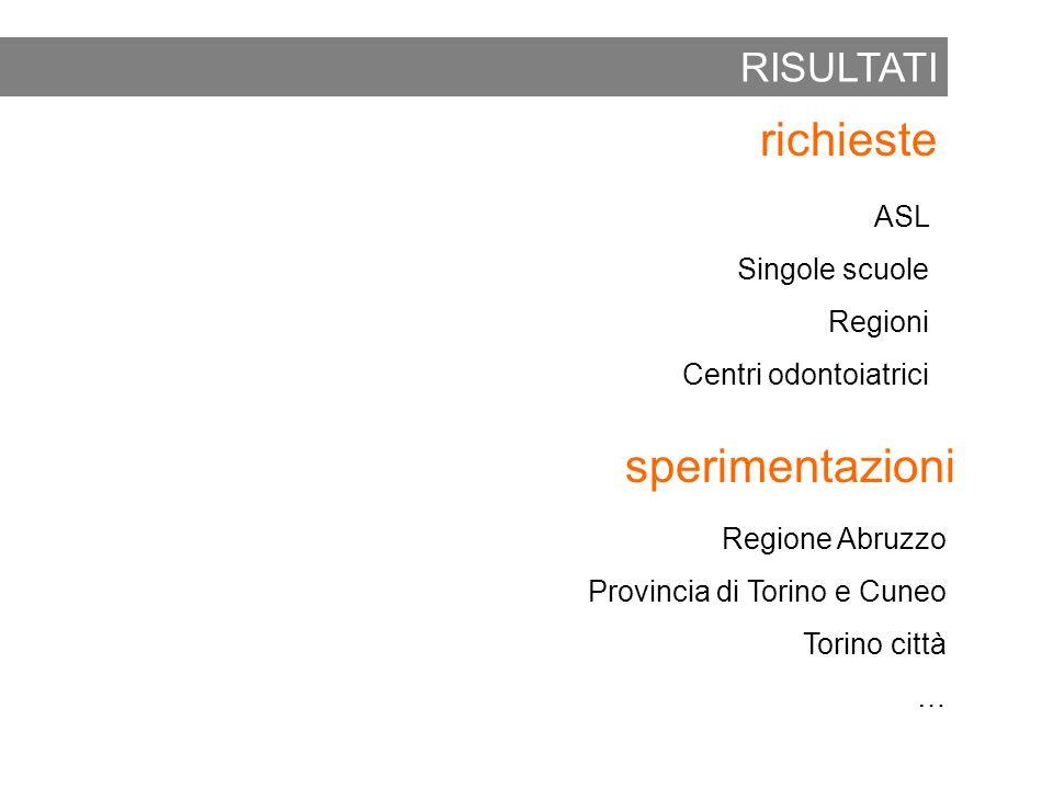 RISULTATI ASL Singole scuole Regioni Centri odontoiatrici richieste sperimentazioni Regione Abruzzo Provincia di Torino e Cuneo Torino città …