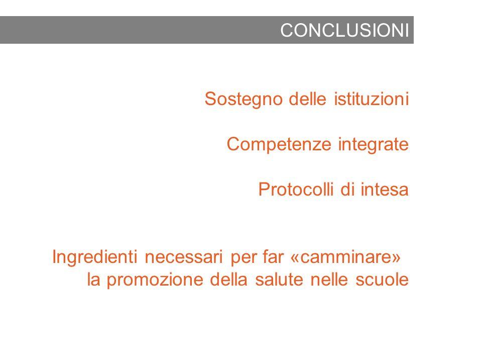 CONCLUSIONI Sostegno delle istituzioni Competenze integrate Protocolli di intesa Ingredienti necessari per far «camminare» la promozione della salute nelle scuole