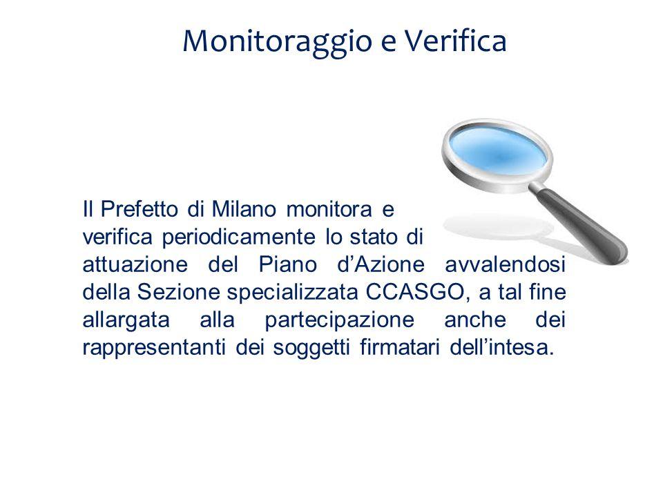 Monitoraggio e Verifica Il Prefetto di Milano monitora e verifica periodicamente lo stato di attuazione del Piano dAzione avvalendosi della Sezione specializzata CCASGO, a tal fine allargata alla partecipazione anche dei rappresentanti dei soggetti firmatari dellintesa.