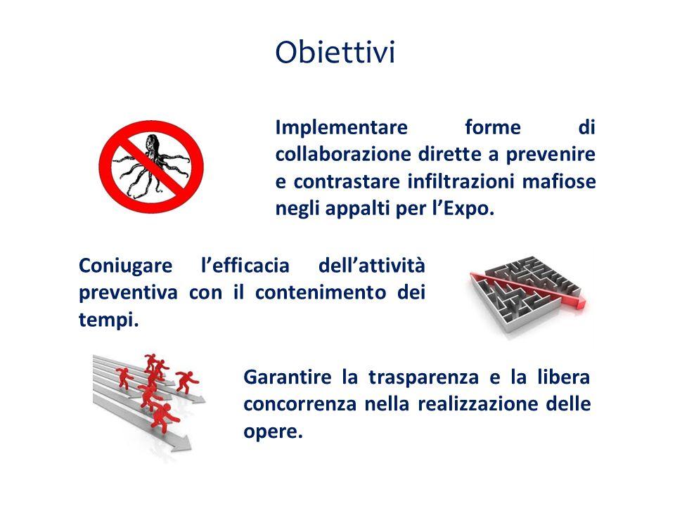 Implementare forme di collaborazione dirette a prevenire e contrastare infiltrazioni mafiose negli appalti per lExpo. Obiettivi Coniugare lefficacia d