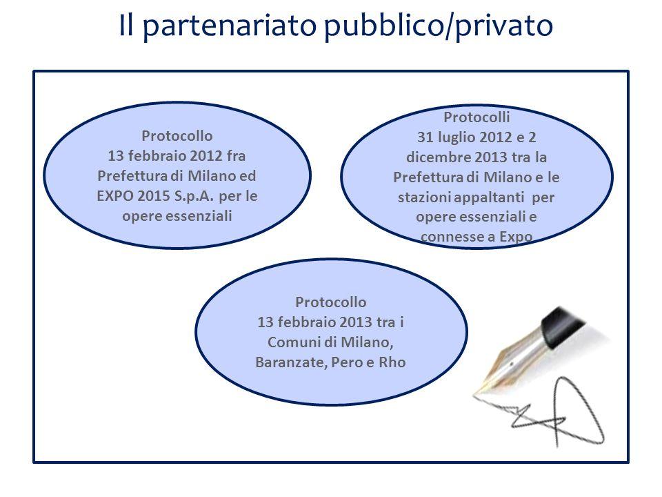 Protocollo 13 febbraio 2012 fra Prefettura di Milano ed EXPO 2015 S.p.A. per le opere essenziali Protocollo 13 febbraio 2013 tra i Comuni di Milano, B