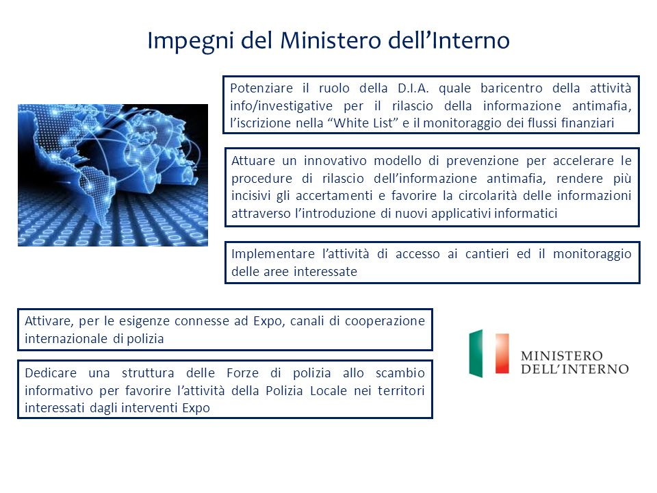 Potenziare il ruolo della D.I.A. quale baricentro della attività info/investigative per il rilascio della informazione antimafia, liscrizione nella Wh